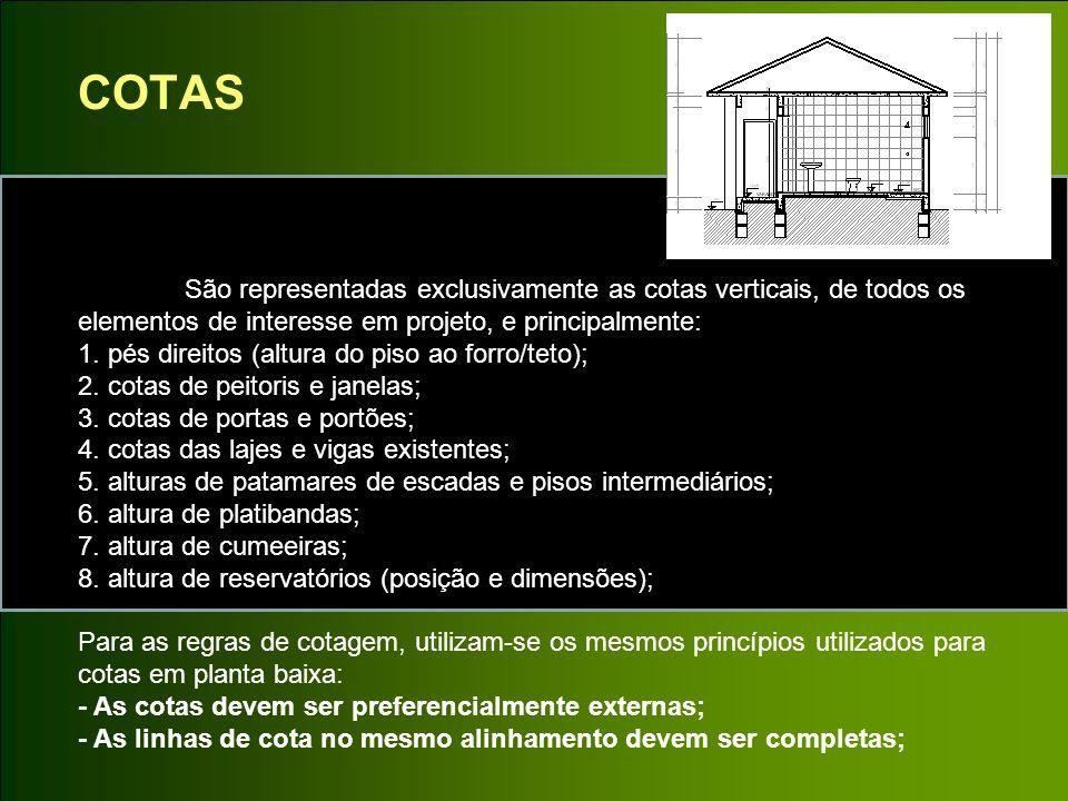 COTAS São representadas exclusivamente as cotas verticais, de todos os elementos de interesse em projeto, e principalmente:
