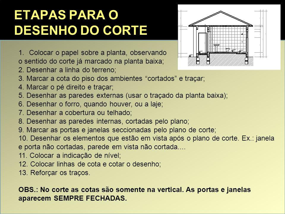 ETAPAS PARA O DESENHO DO CORTE