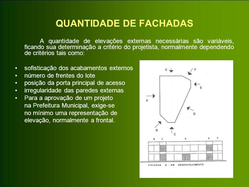 QUANTIDADE DE FACHADAS