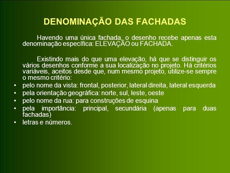 DENOMINAÇÃO DAS FACHADAS