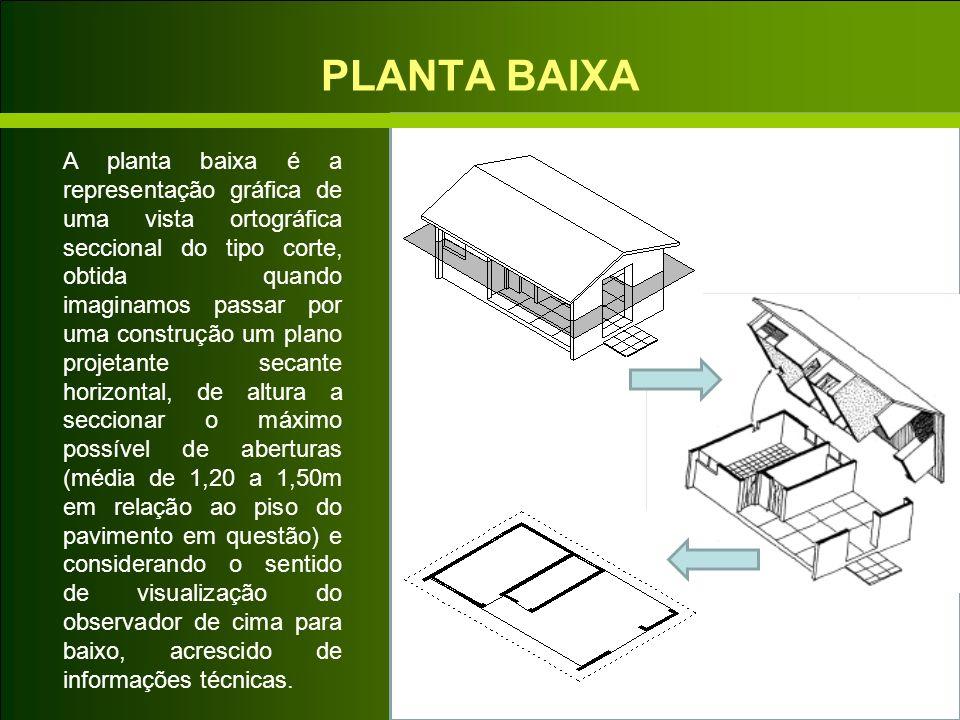 PLANTA BAIXA