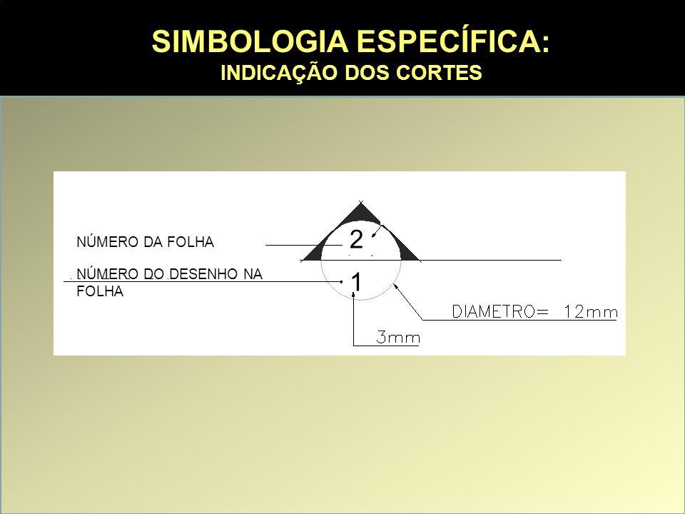 SIMBOLOGIA ESPECÍFICA: