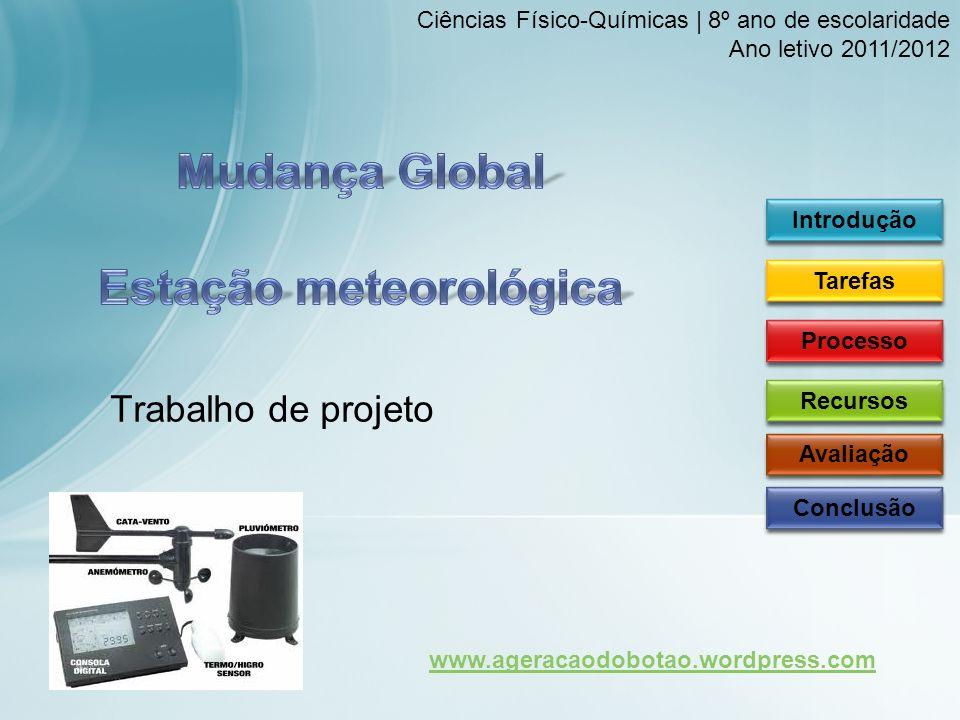 Mudança Global Estação meteorológica