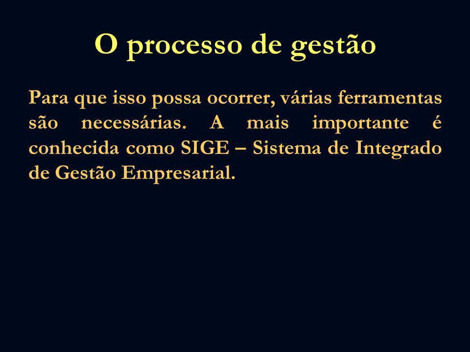 O processo de gestão