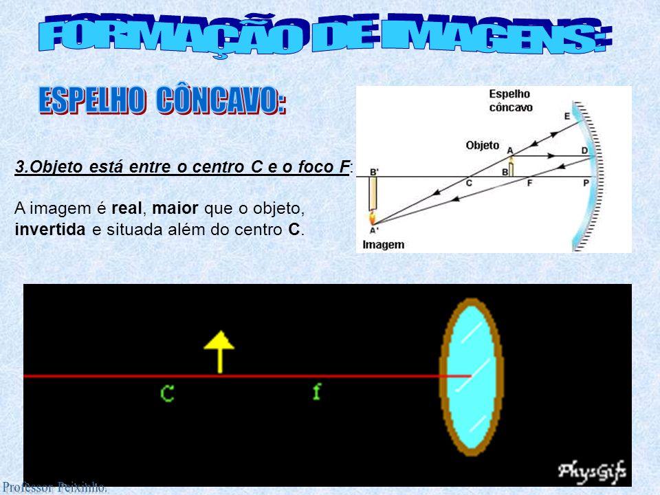 FORMAÇÃO DE IMAGENS: ESPELHO CÔNCAVO: Professor Peixinho.