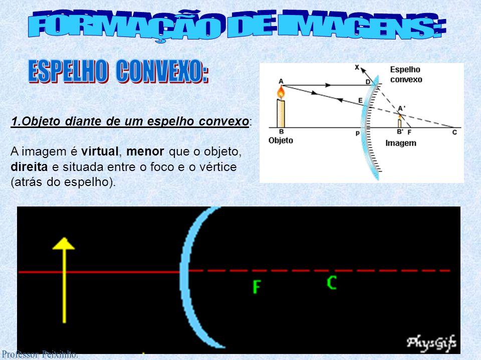 FORMAÇÃO DE IMAGENS: ESPELHO CONVEXO: Professor Peixinho.