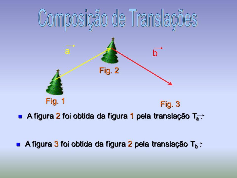 Composição de Translações