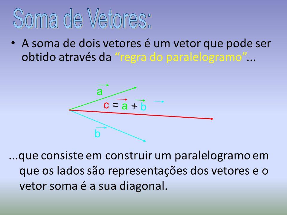 Soma de Vetores: A soma de dois vetores é um vetor que pode ser obtido através da regra do paralelogramo ...