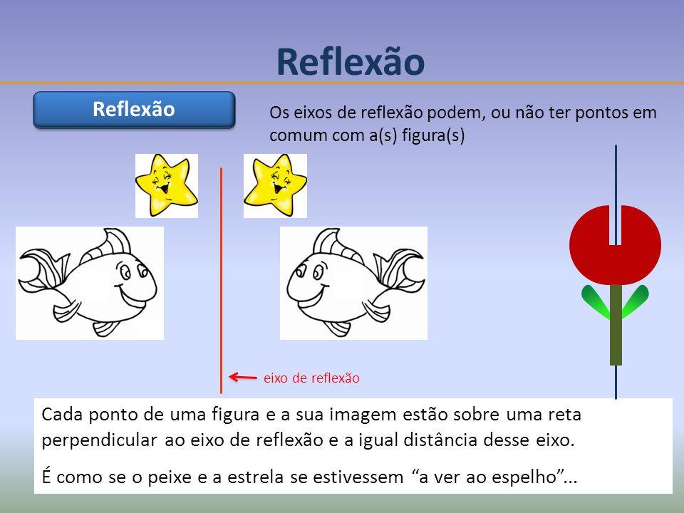 3/30/2017 Reflexão. Reflexão. Os eixos de reflexão podem, ou não ter pontos em comum com a(s) figura(s)