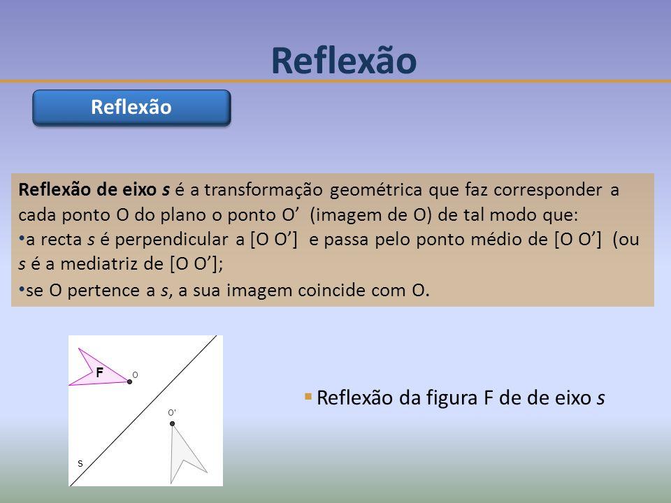 Reflexão Reflexão Reflexão da figura F de de eixo s