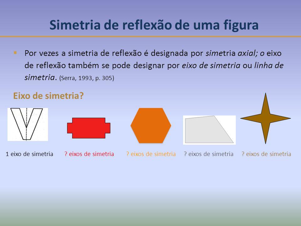 Simetria de reflexão de uma figura