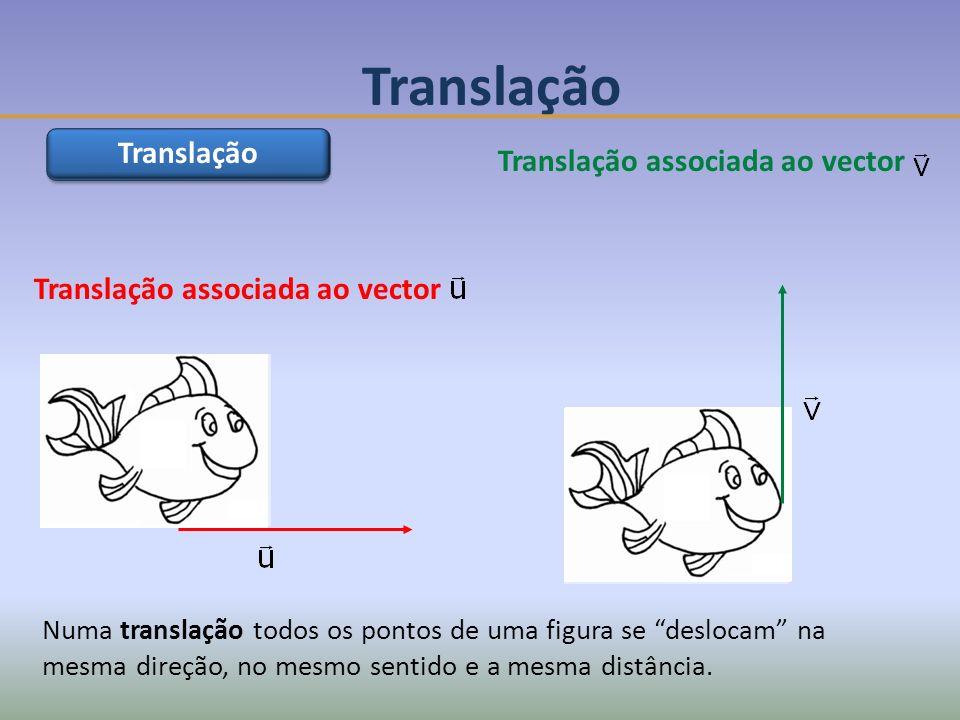 Translação Translação Translação associada ao vector