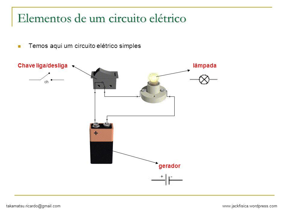 Elementos de um circuito elétrico