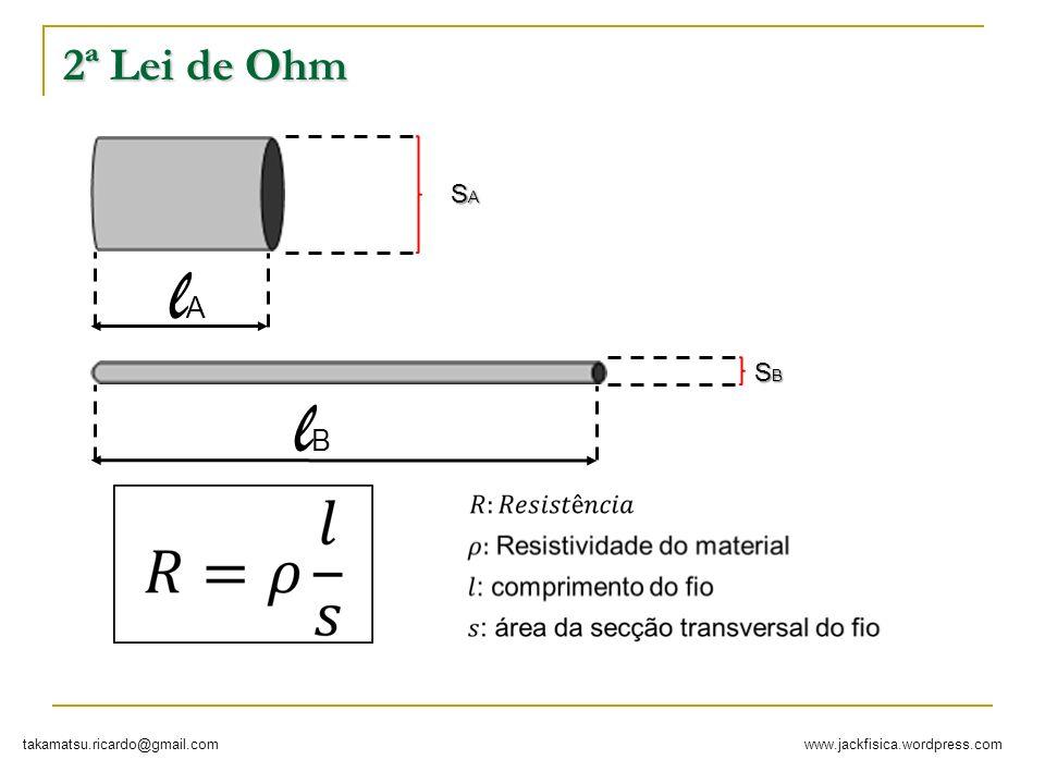 2ª Lei de Ohm SA lA SB lB