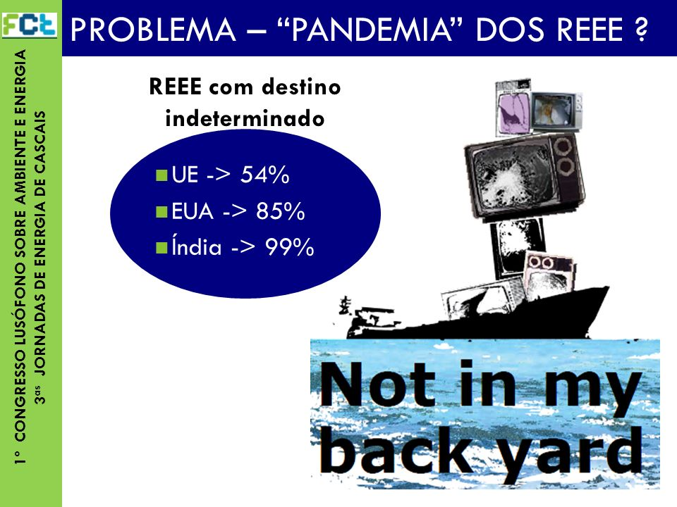 PROBLEMA – PANDEMIA DOS REEE