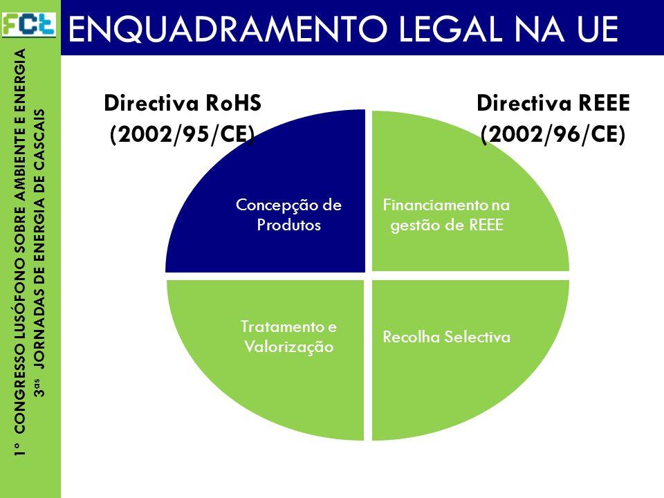 ENQUADRAMENTO LEGAL NA UE