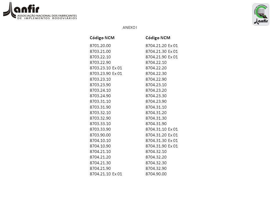 ANEXO I Código NCM Código NCM. 8701.20.00 8704.21.20 Ex 01. 8703.21.00 8704.21.30 Ex 01. 8703.22.10 8704.21.90 Ex 01.