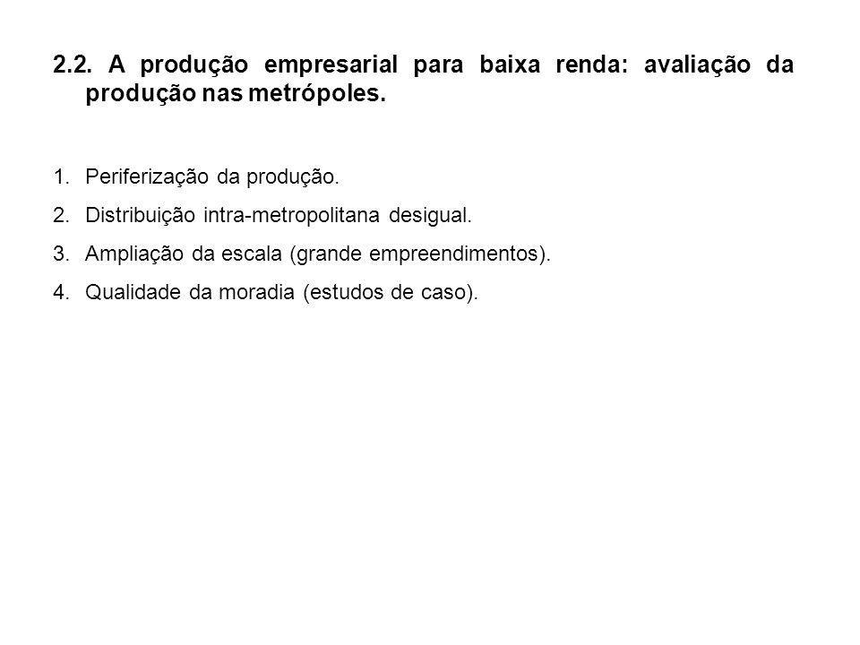 2.2. A produção empresarial para baixa renda: avaliação da produção nas metrópoles.