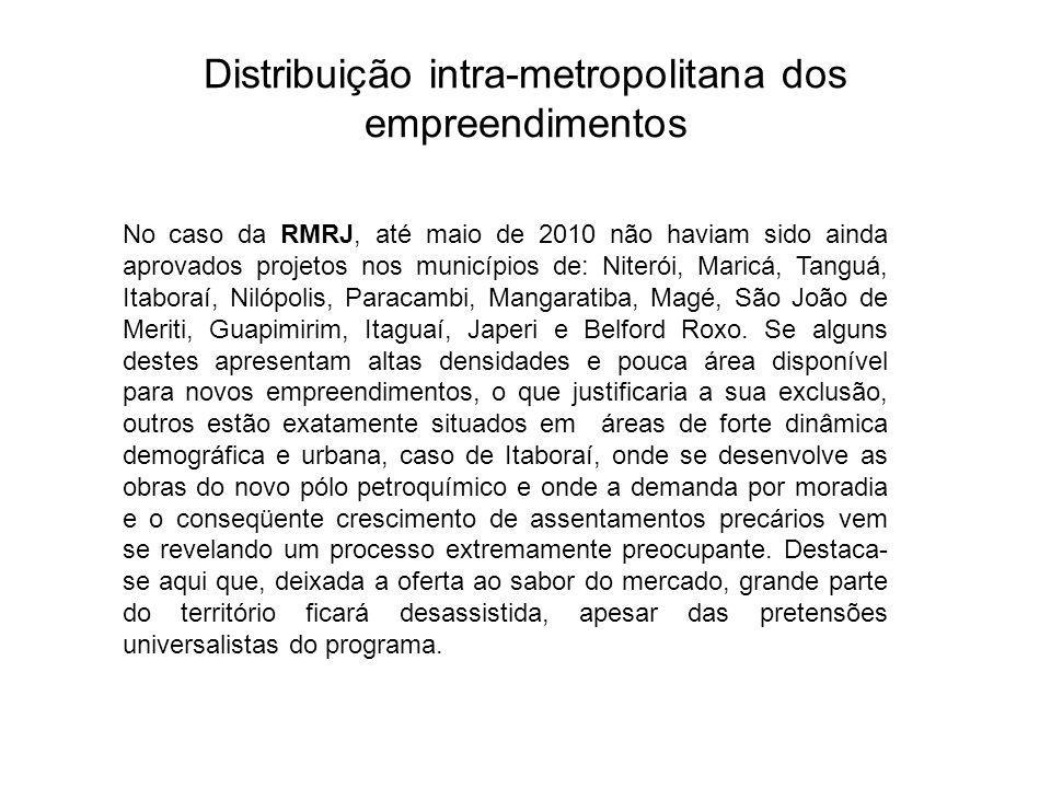 Distribuição intra-metropolitana dos empreendimentos