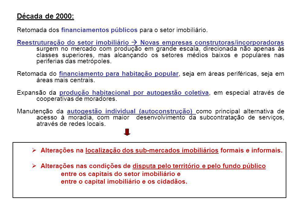 Década de 2000: Retomada dos financiamentos públicos para o setor imobiliário.