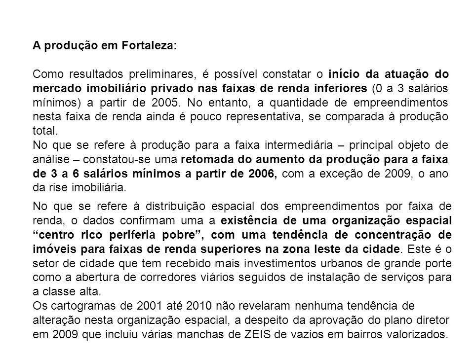 A produção em Fortaleza: