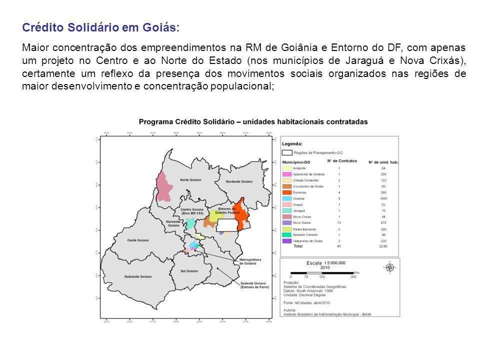 Crédito Solidário em Goiás: