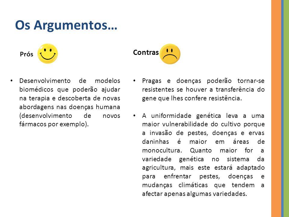 Os Argumentos… Contras Prós