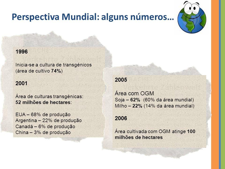 Perspectiva Mundial: alguns números…