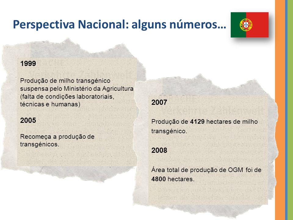 Perspectiva Nacional: alguns números…