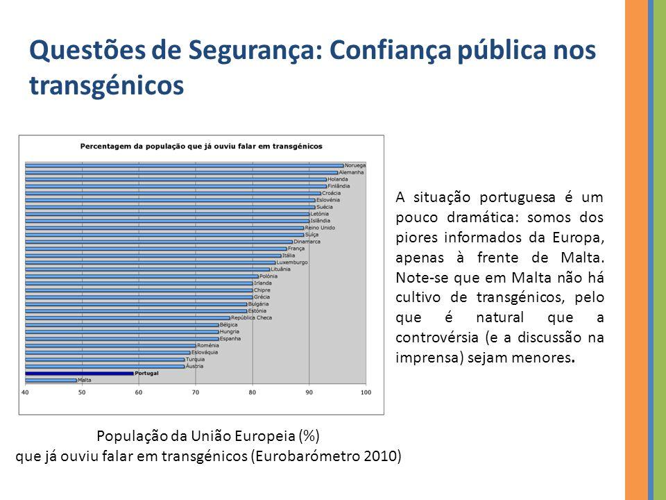 Questões de Segurança: Confiança pública nos transgénicos