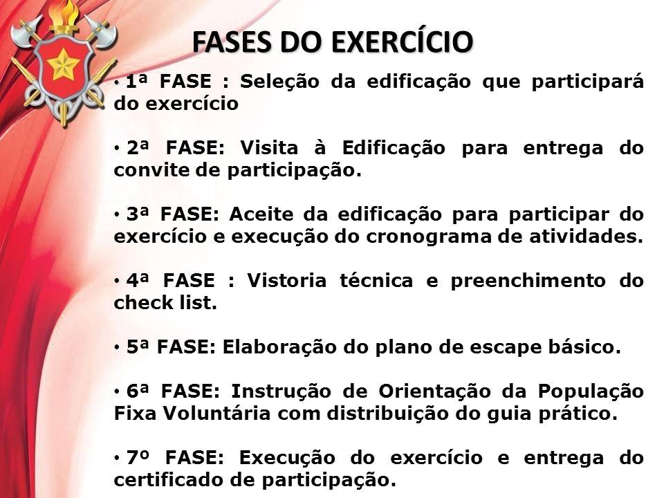 FASES DO EXERCÍCIO 1ª FASE : Seleção da edificação que participará do exercício.