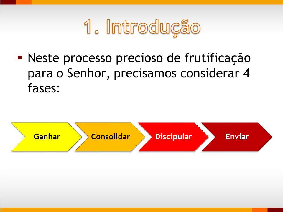 1. Introdução Neste processo precioso de frutificação para o Senhor, precisamos considerar 4 fases: