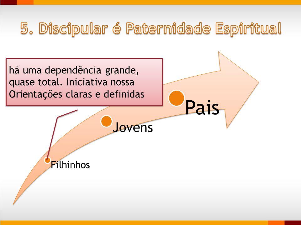 5. Discipular é Paternidade Espiritual