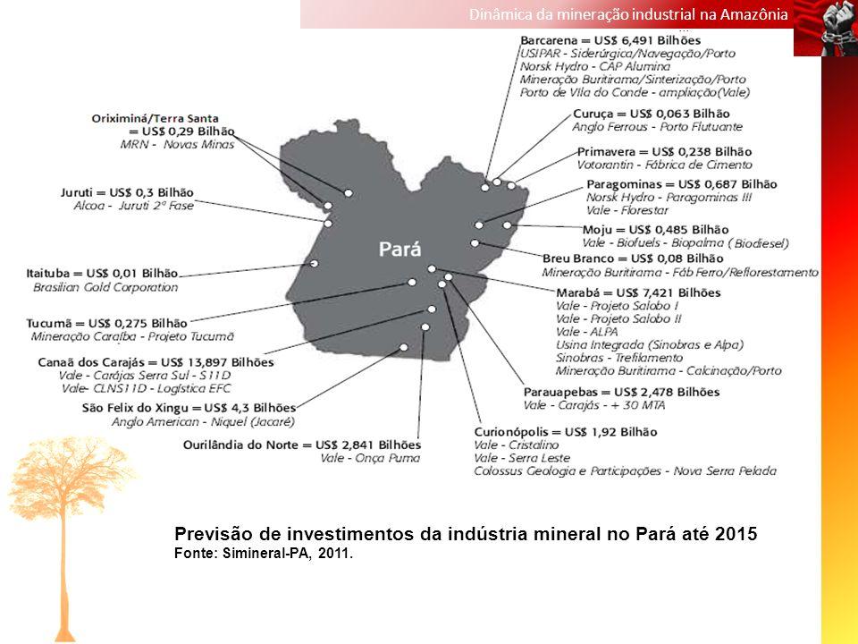 Previsão de investimentos da indústria mineral no Pará até 2015
