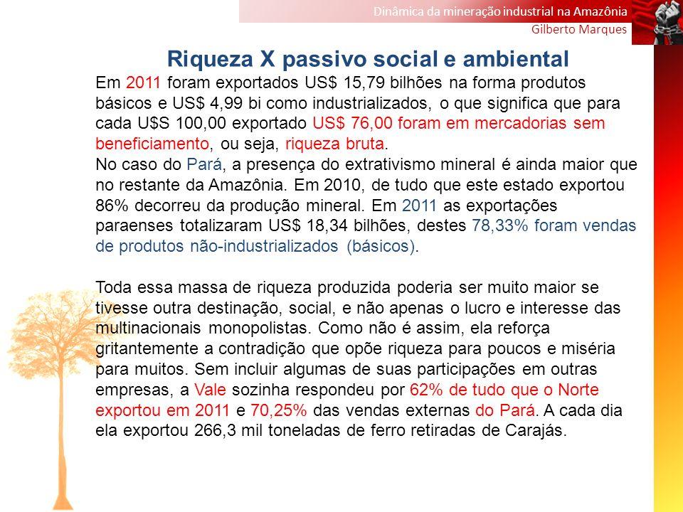 Riqueza X passivo social e ambiental