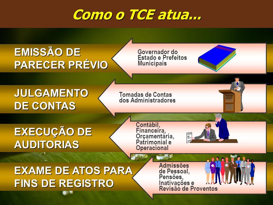 Como o TCE atua... EMISSÃO DE PARECER PRÉVIO JULGAMENTO DE CONTAS