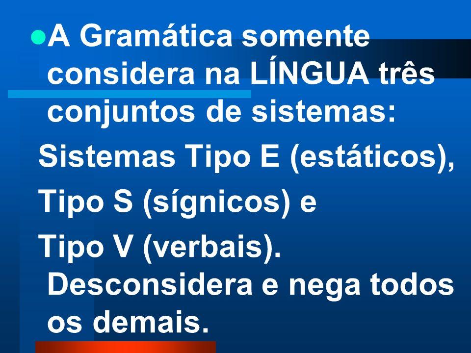 A Gramática somente considera na LÍNGUA três conjuntos de sistemas: