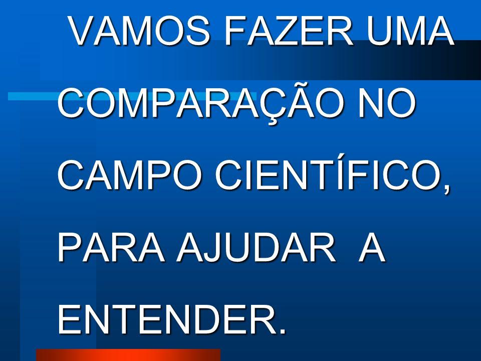 VAMOS FAZER UMA COMPARAÇÃO NO CAMPO CIENTÍFICO, PARA AJUDAR A ENTENDER.