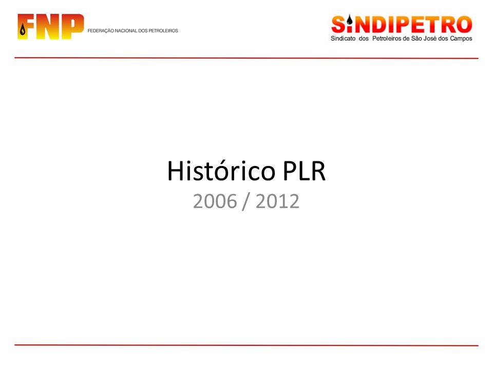 Histórico PLR 2006 / 2012