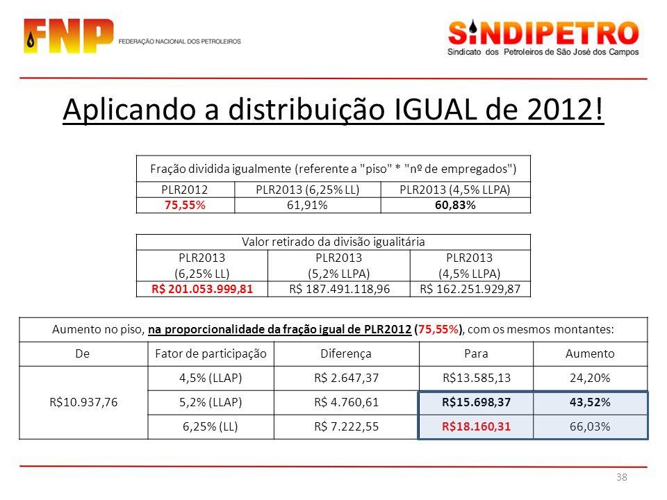Aplicando a distribuição IGUAL de 2012!