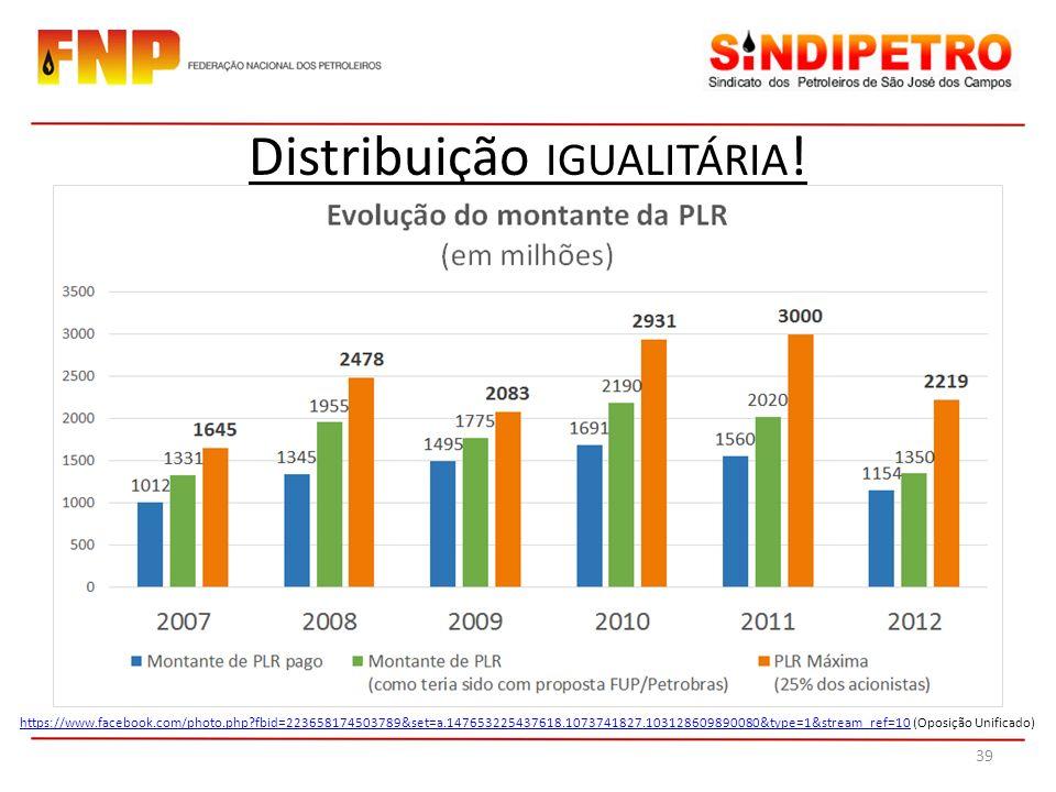 Distribuição IGUALITÁRIA!