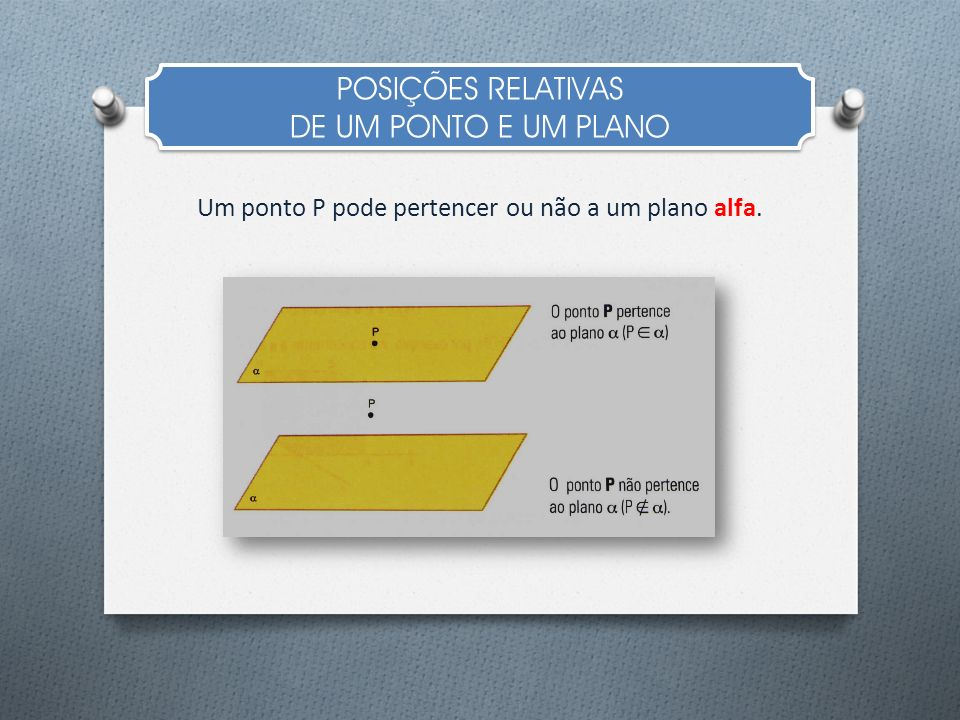 Um ponto P pode pertencer ou não a um plano alfa.