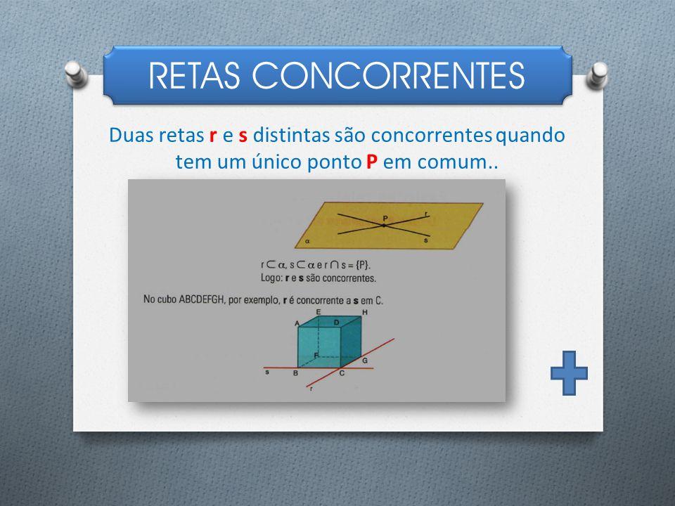 RETAS CONCORRENTES Duas retas r e s distintas são concorrentes quando tem um único ponto P em comum..