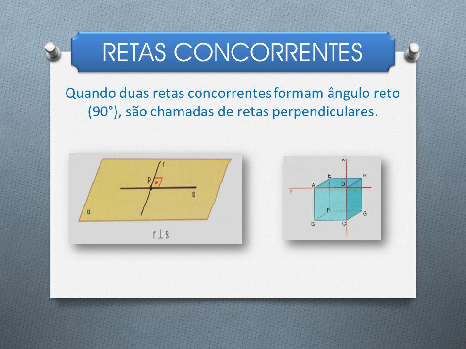 RETAS CONCORRENTES Quando duas retas concorrentes formam ângulo reto (90°), são chamadas de retas perpendiculares.