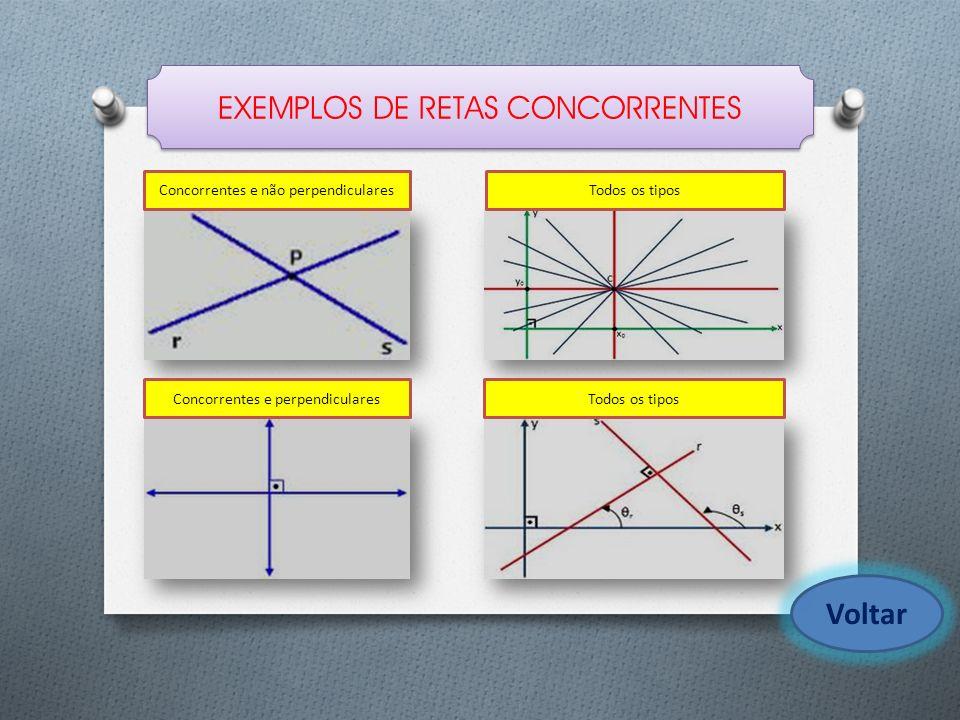 EXEMPLOS DE RETAS CONCORRENTES