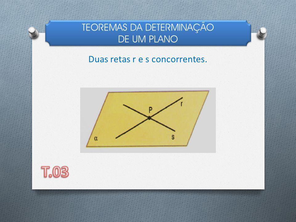 T.03 TEOREMAS DA DETERMINAÇÃO DE UM PLANO