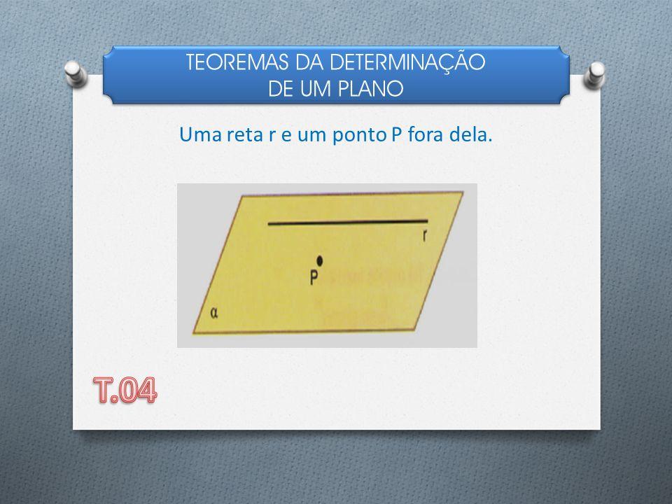 T.04 TEOREMAS DA DETERMINAÇÃO DE UM PLANO