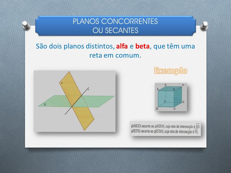 São dois planos distintos, alfa e beta, que têm uma reta em comum.
