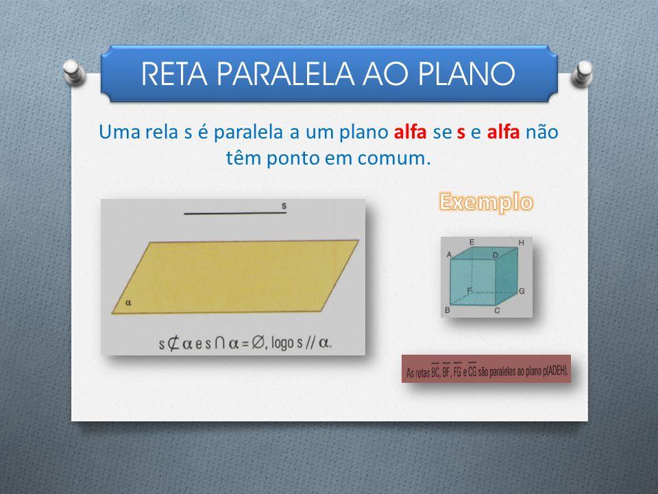 RETA PARALELA AO PLANO Exemplo