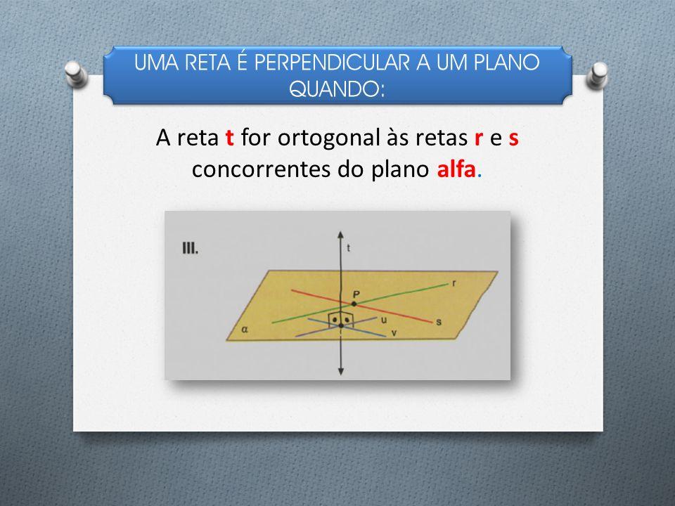 A reta t for ortogonal às retas r e s concorrentes do plano alfa.